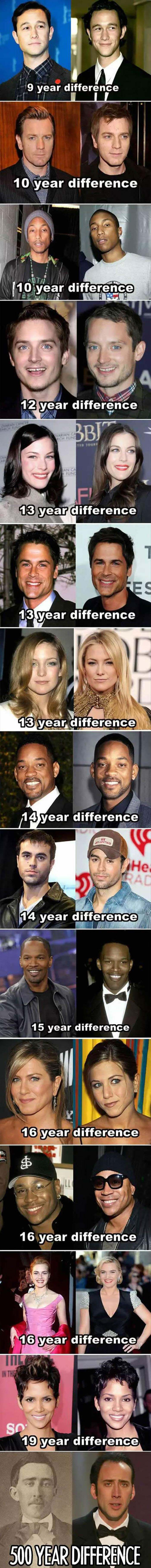 celebrities don't age, celebrities who don't age, celebrities that don't age, immortal celebrities, celebrities immortal, celebrities that never age,