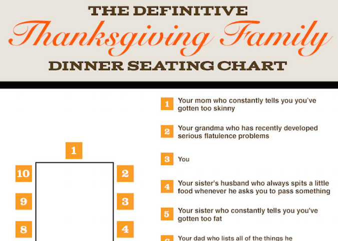 thanksgiving, funny thanksgiving, seating chart, funny seating chart, thanksgiving funny, holiday, holidays, funny holiday, holidays funny, family funny, funny family, funny thanksgiving images, funny thanksgiving photos, thanksgiving joke, thanksgiving day jokes, thanksgiving comic, thanksgiving comics, thanksgiving humor, thanksgiving humor pictures, thanksgiving humorous stories, thanksgiving humor images, thanksgiving humor cartoons, thanksgiving humor clean, thanksgiving humor pintrest, thanksgiving comedy pictures, thanksgiving comedy images