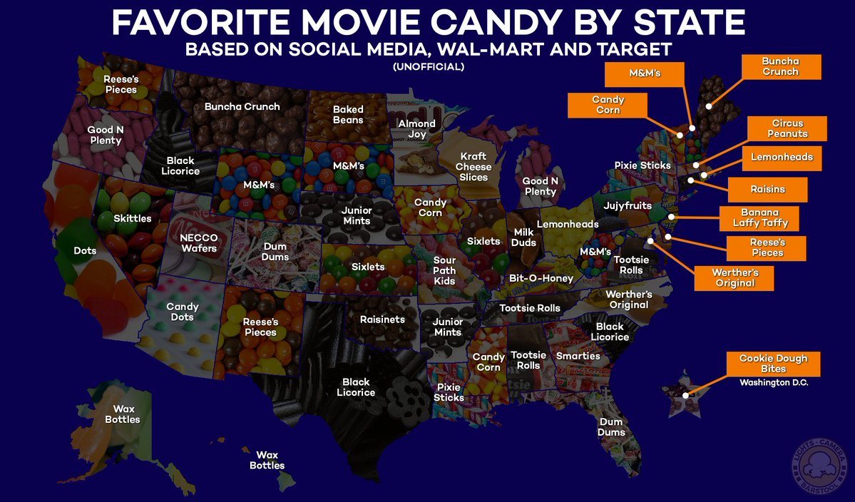 favorite movie candy by state
