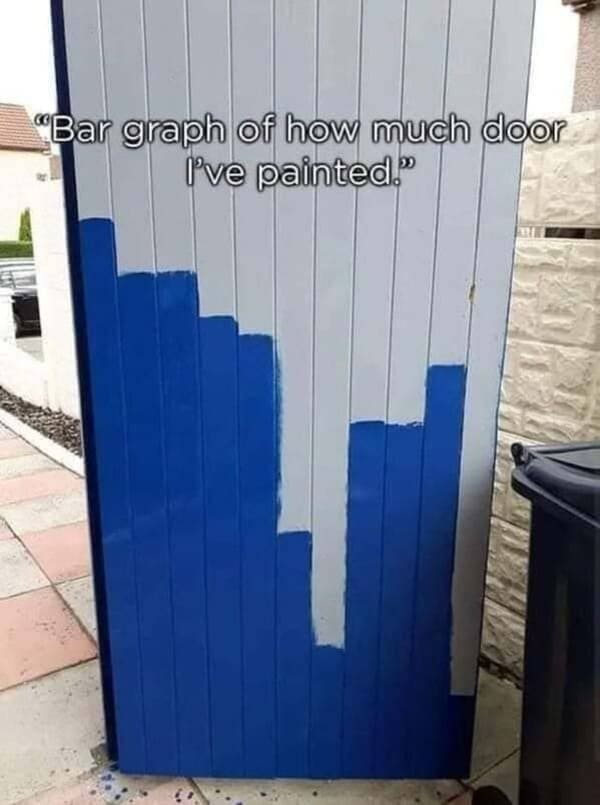 bar graph of how much door i've painted funny picture