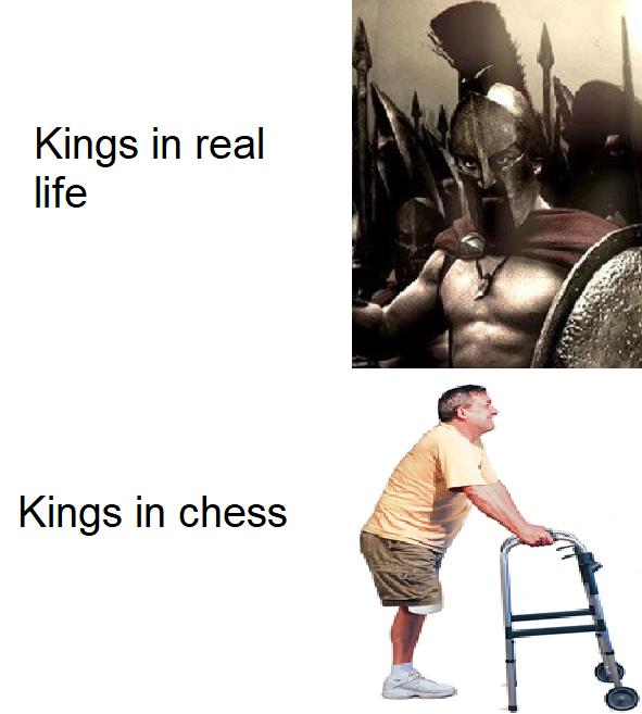 chess memes, funny chess memes, best chess memes, chess meme, funny chess meme, best chess meme