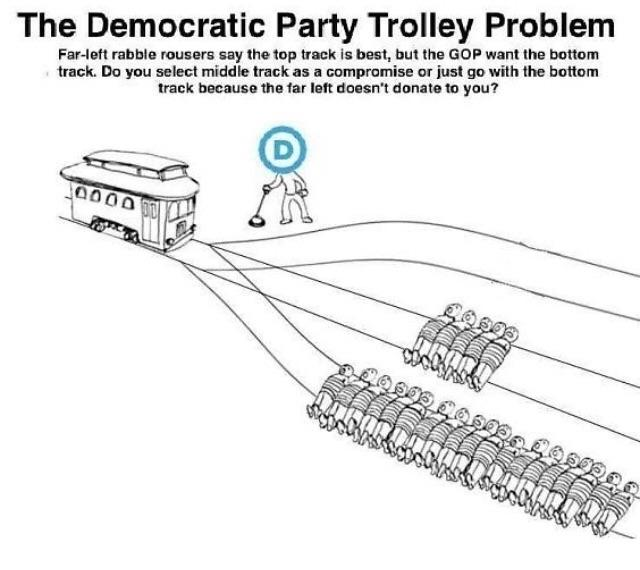 22 Trolley Problem Memes Because Ethical Dilemmas Can Be ...
